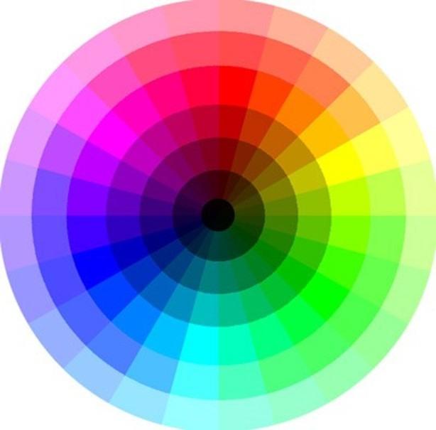 Kolo barw