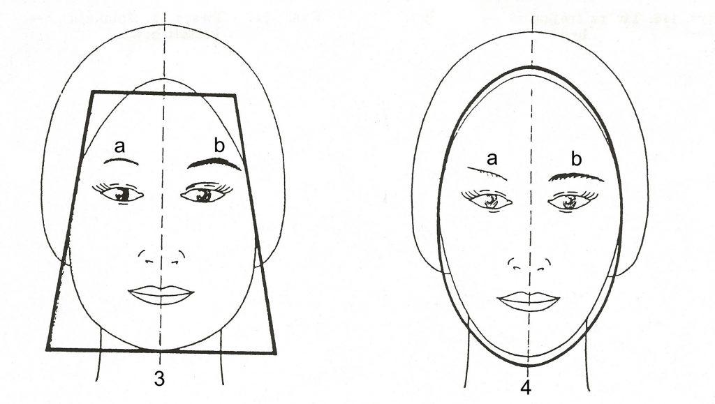 Ksztalty twarzy 2 1