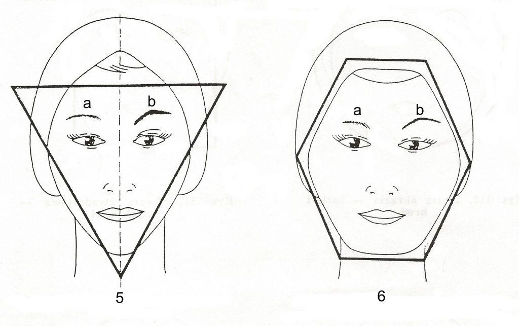 Ksztalty twarzy 3 1