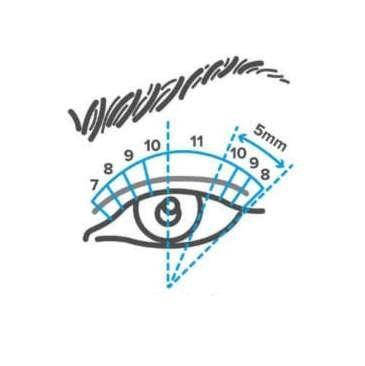 Oko naturalne
