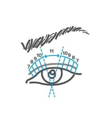 Oko okragle