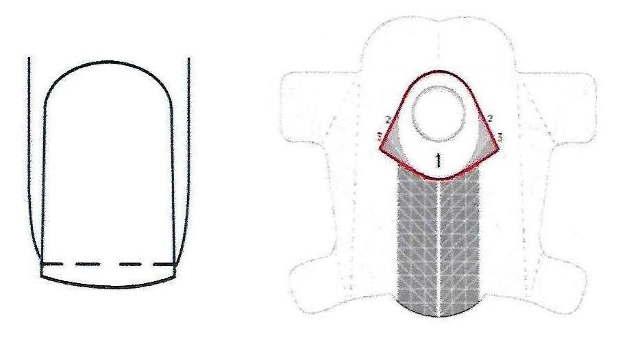 Sposoby podstawiania szablonow forma 3
